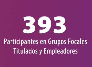 393 Participantes en Grupos Focales Titulados y Empleadores