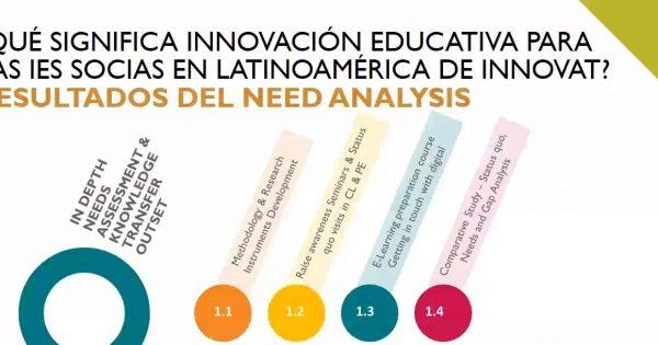 UVM participa en Congreso de Innovación Educativa de la Universidad Santo Tomás