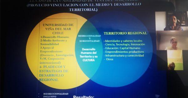 Académica de la Escuela de Ingeniería y Negocios expone en importante seminario internacional