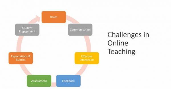 Carrera Pedagogía en Inglés UVM realizó jornada de actualización profesional